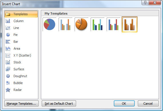 Create user defined custom charts graphs or chart templates choose the chart template from the gallery on the right of the dialog box and click ok toneelgroepblik Choice Image
